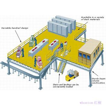 钢平台结构